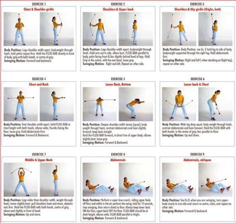 esercizi di rafforzamento pavimento pelvico esercizi in gravidanza pdf