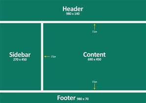 creating a layout using css create basic website layout with html css tutorial for