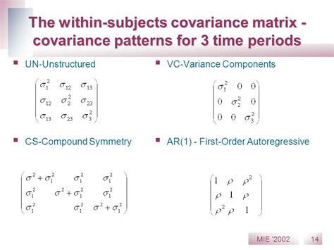experimental design covariance matrix application of repeated measurement anova models using sas