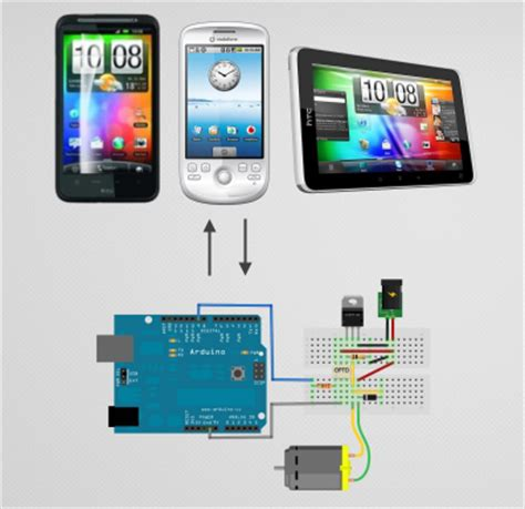 android adk android arduino พฤษภาคม 2012