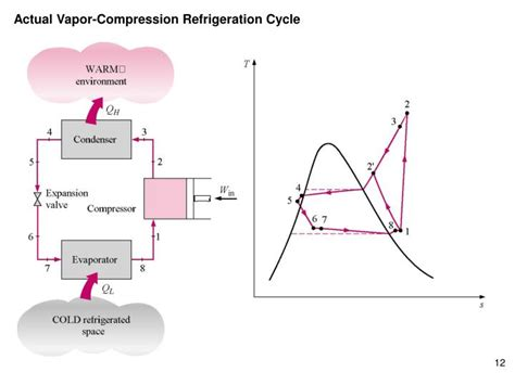 ts diagram thermodynamics ts diagram of refrigeration cycle 28 images