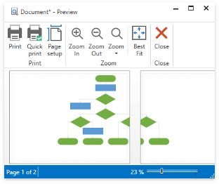 devexpress printable area diagram designer control diagram wpf controls