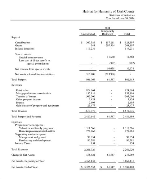 income statement for non profit organization template financial statement 20 free sle exle format