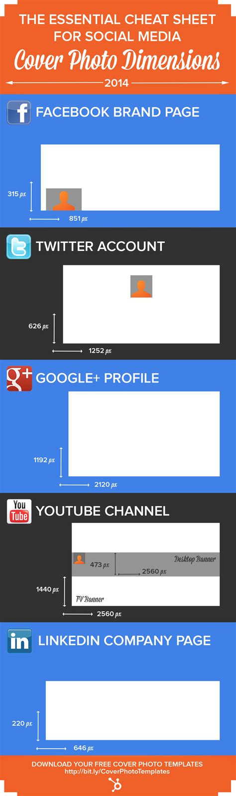 the essential cheat sheet of cover photo dimensions for
