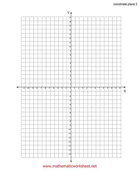 Coordinate Plane Picture Worksheets by Coordinate Plane Picture Worksheets Free Worksheets