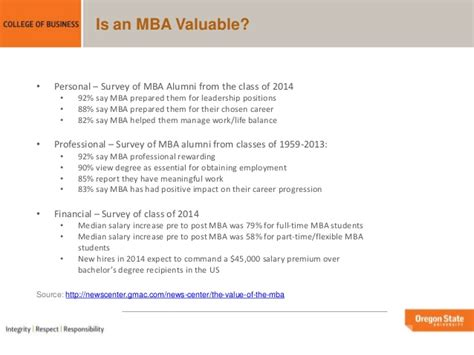 Mba Alumni Survey Questions by Oregon State Mba Portland Programs Overview