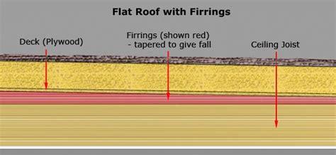 Guidance Flat Roof Drainage