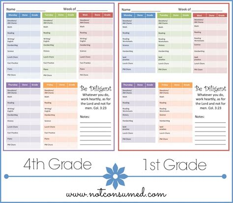 homeschool checklist template organizing your student with a weekly homeschool checklist