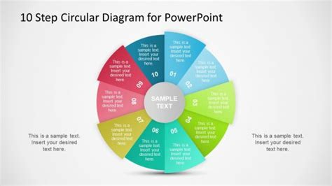 7 step 4 layers circular diagram for powerpoint slidemodel circular powerpoint templates diagrams for presentations