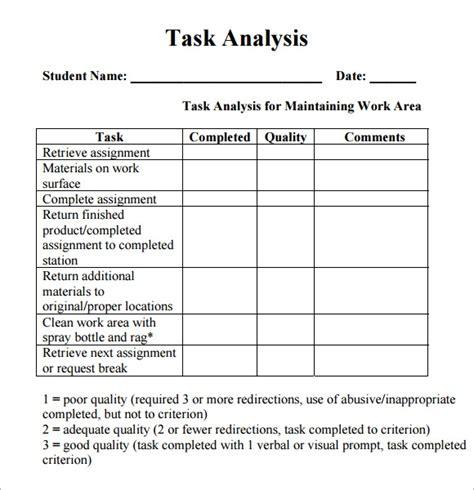 Task Analysis Worksheet Kidz Activities Task Analysis Worksheet Template