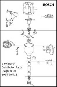 Parts Of Ignition Ignition Switch Wiring Diagram Free Wiring Diagram Images
