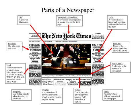 newspaper layout terms newspaper text features google search learning english