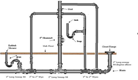 bathroom plumbing diagram