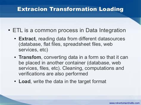 Spreadsheet Integration by Talend Open Studio Data Integration