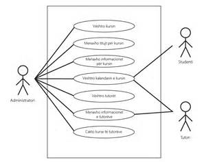 Uml use cases examples system use case diagram hospital examples