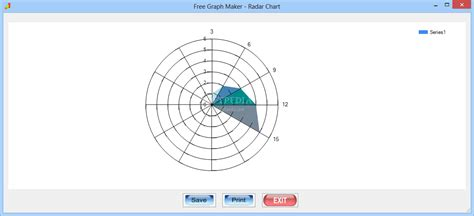 free graph builder free graph maker