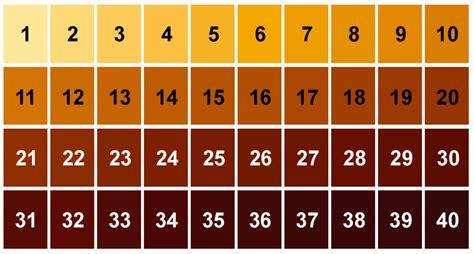 srm color chart terms explained part 2 tap trail