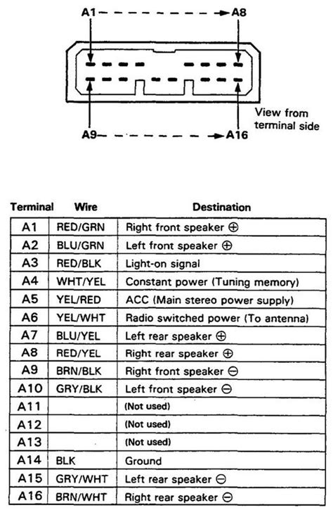 92 95 honda civic radio wiring diagram 38 wiring diagram