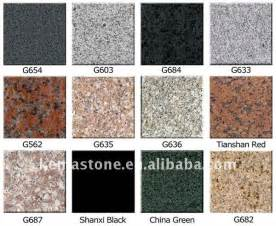 Used Kitchen Cabinets Ma laminate granite countertop sample with side splash view