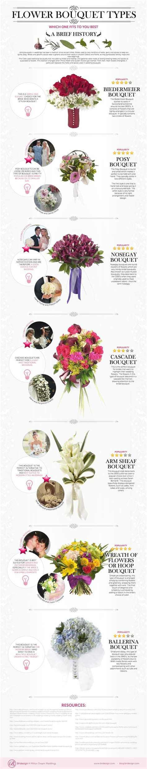 a florist is advertising five types of bouquets types of flower bouquets for weddings flowers pinterest