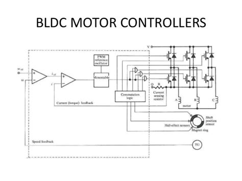 brushless dc motor wiring diagram wiring diagram schemes