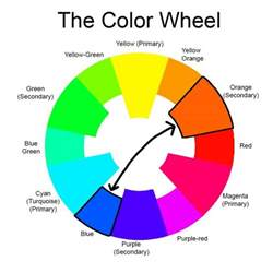cmy color wheel how to use clashing colors in your handwoven cloth warp