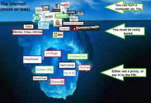 Welcome to the blog the incredible internet deep web