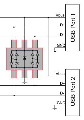 layout guidelines for usb diodes what is the purpose of input protection on usb