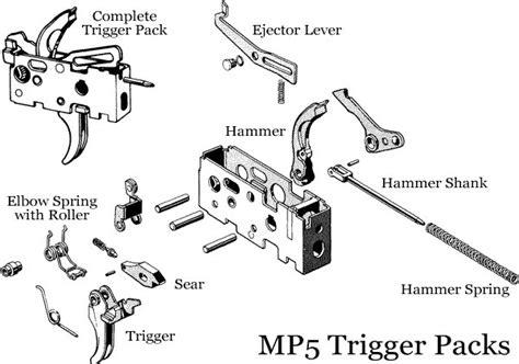 mp5 diagram mp5 40 mp5 10 trigger packs firing pins hammers sears