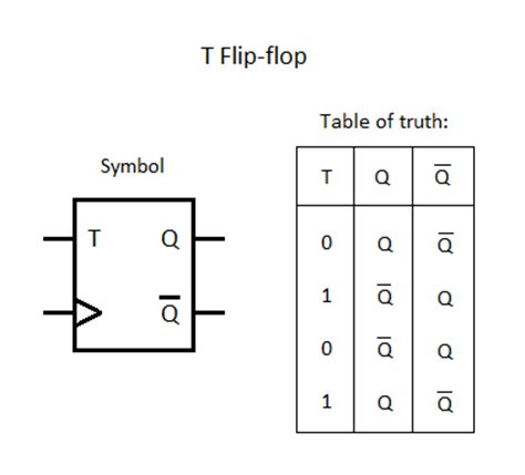 t flip flop table flip flops flip flops table