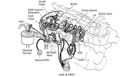 1989 Toyota Corolla Carburetor Diagram Need Vacuum Hoses Diagrams 1989 Toyota Corolla Images Frompo