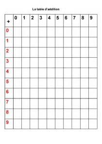 tables d addition ce2 224 imprimer
