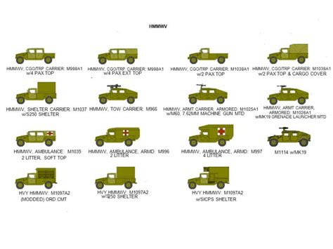 humvee clipart hmmwv clipart ourclipart