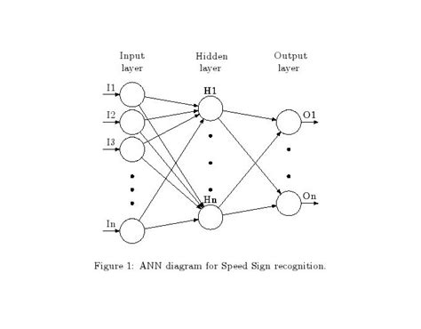 draw neural network diagram drawing neural network with tikz tex stack exchange