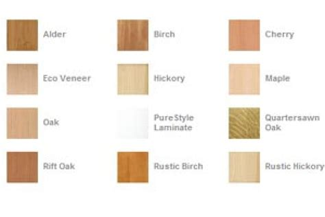 Cabinet Wood Types by Kitchen Cabinets Types Quicua