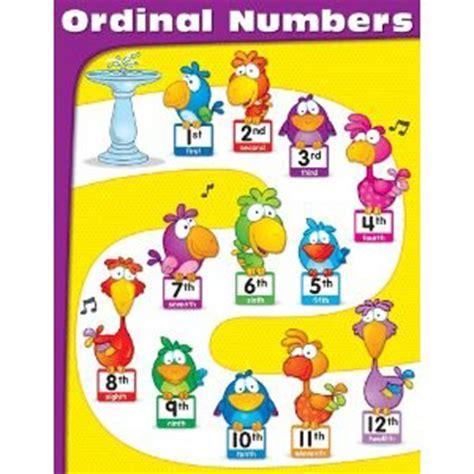 imagenes de numeros ordinales en ingles n 250 meros en ingl 233 s y n 250 meros ordinales en ingl 233 s del 1 al 100