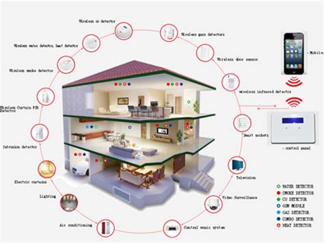 buy smart home products best 25 smart home products smart home products 5 great