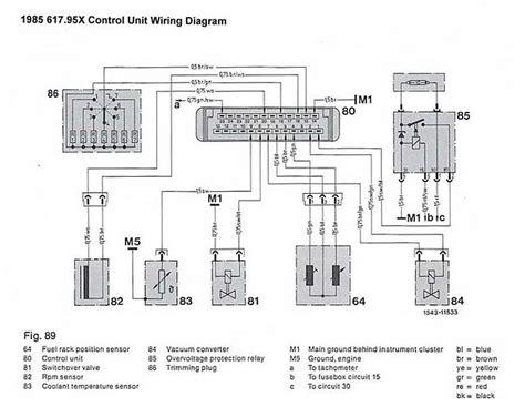 mercedes w124 wiring diagram free wiring diagram