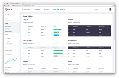 Admin Ui Template clean ui admin template classic material design landing pages angularjs starter kit by