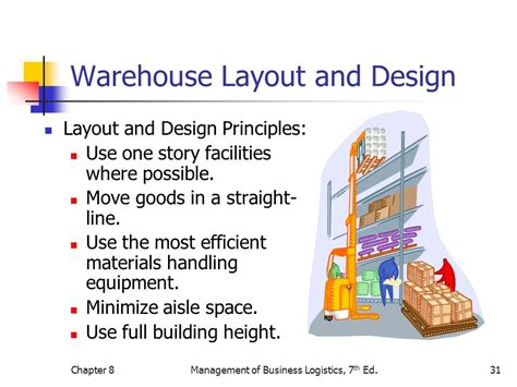 warehouse layout objectives warehousing decisions ppt video online download