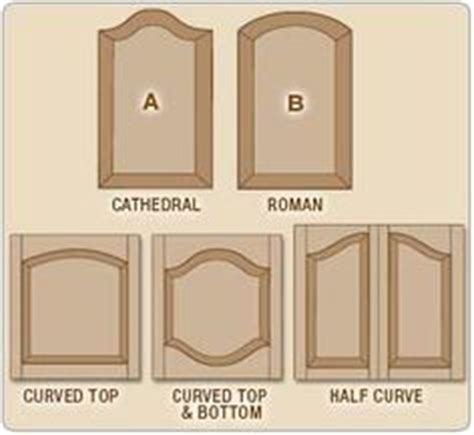 raised panel door templates 1000 images about cabinet door window bits on