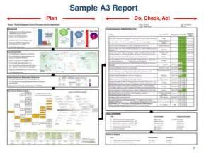 sample a3 report plan do