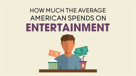 average american entertainment expenditure creditloancom