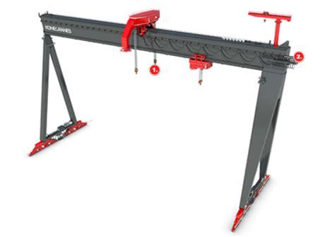 Goliath Gantry Cranes Konecranes