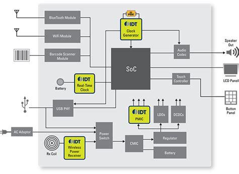 terminal block diagram magnificent terminal diagram photos electrical circuit