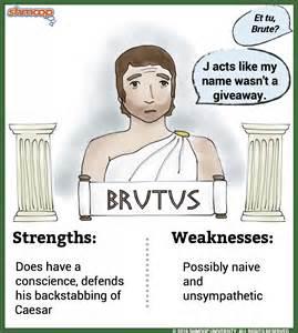 brutus in julius caesar