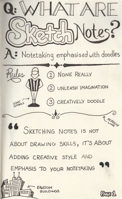 sketchbook notes what are sketch notes nuggethead studioz