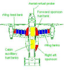Fuel System Aircraft V 22 Osprey