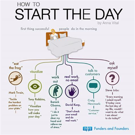 the science of starting how to let go of the past turn your into strength and rebuild your from scratch books work quotes to start your day quotesgram