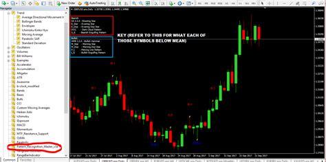 candlestick pattern indicator mt  link